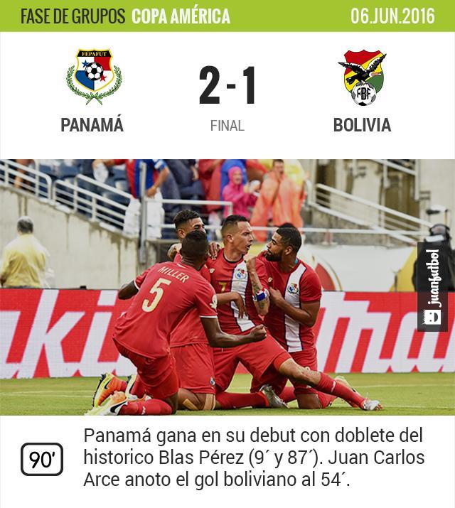 Panamá venció a Bolivia