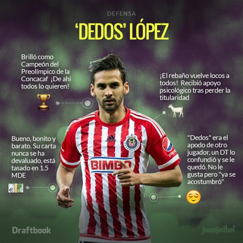 Dedos López llega a Pachuca.