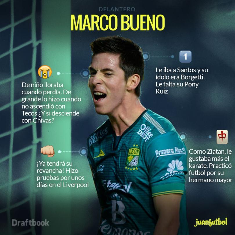 Marco Bueno, el nuevo delantero de Chivas