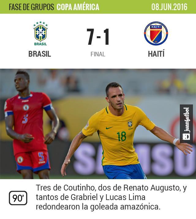 Brasil vapuleó a Haití