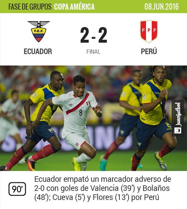 Ecuador vs. Perú