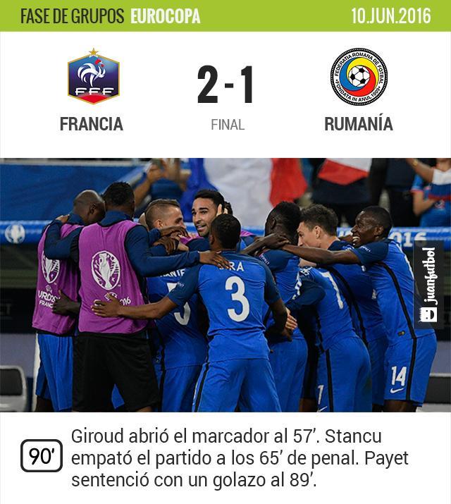 Francia gana en la inauguración con gol de último minuto.