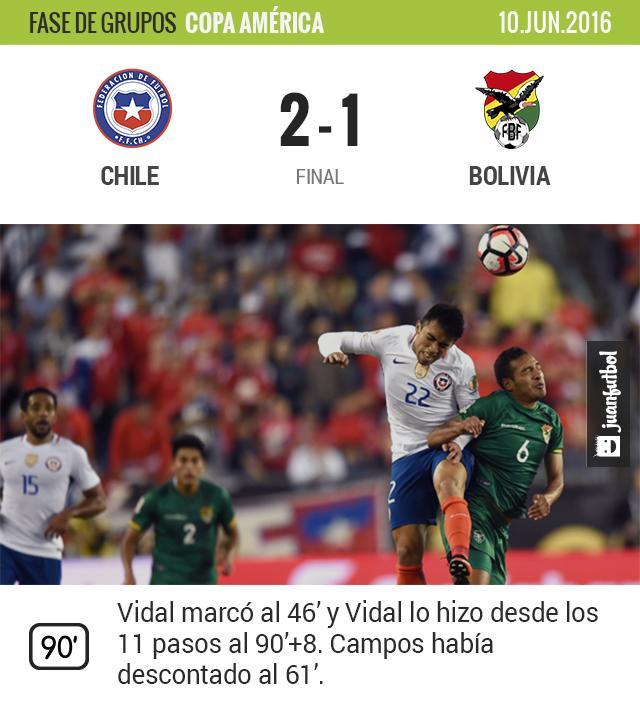 Chile sumó sus primeros tres puntos