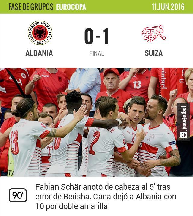 Suiza vence a Albania en su debut de la Eurocopa