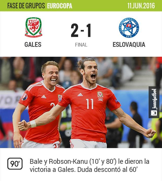 Gales venció a Eslovaquia
