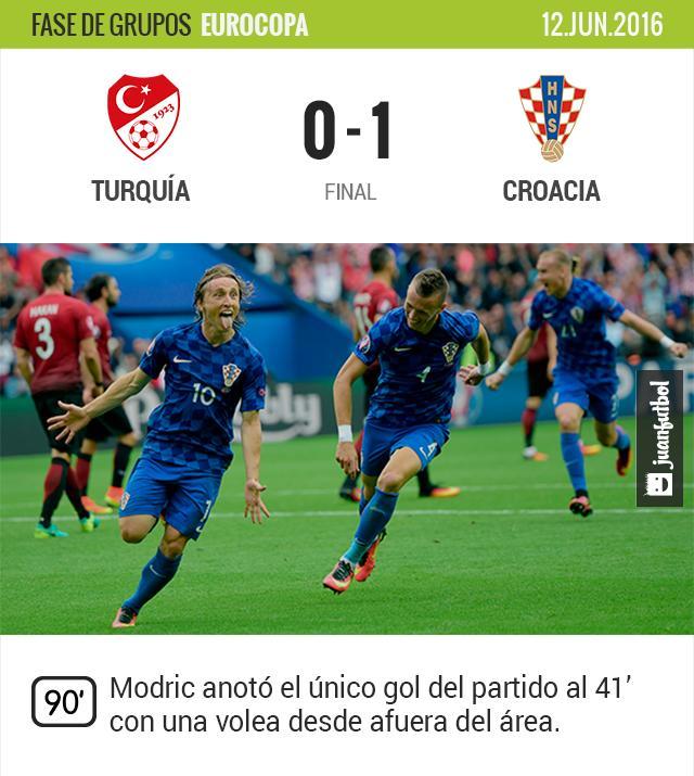 Modric le da tres puntos a Croacia con un golazo.Ganaron 1-0 frente a Turquía.