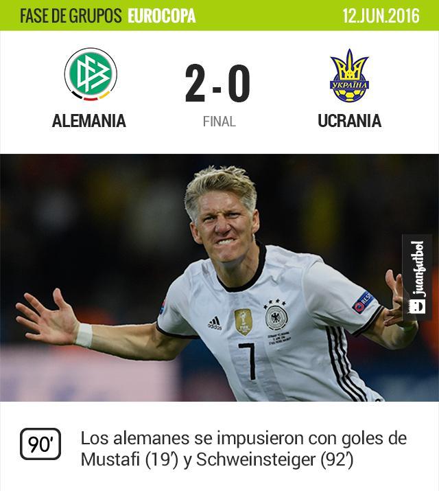 Alemania suma sus primeros tres puntos tras vencer a Ucrania