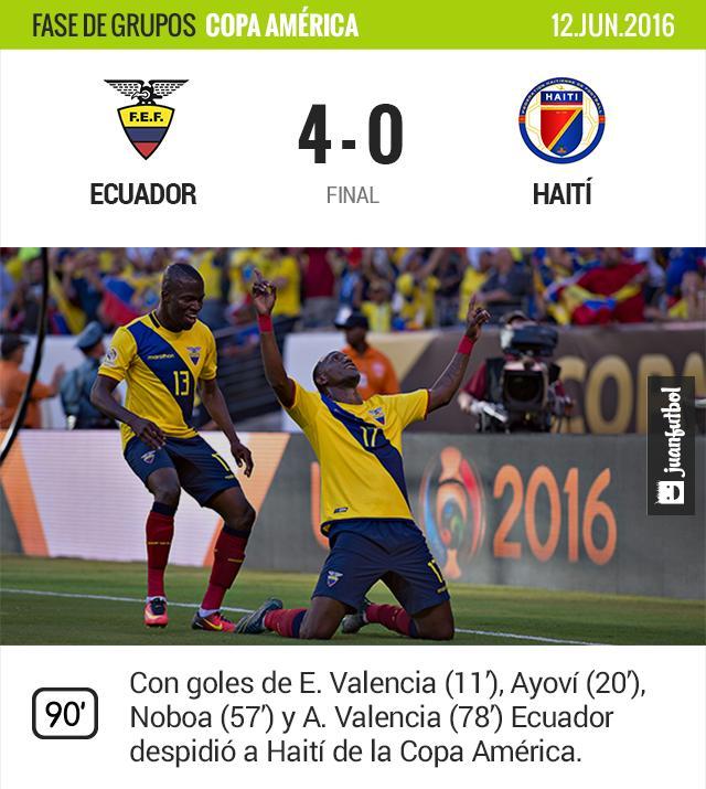 Ecuador goleó a Haití y aseguró su clasificación