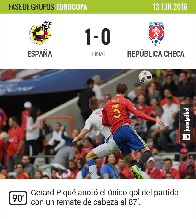 Piqué anota y le da los tres puntos a España.