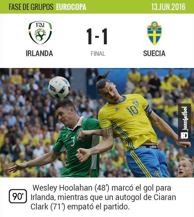 Suecia empata con Irlanda en fase de grupos.
