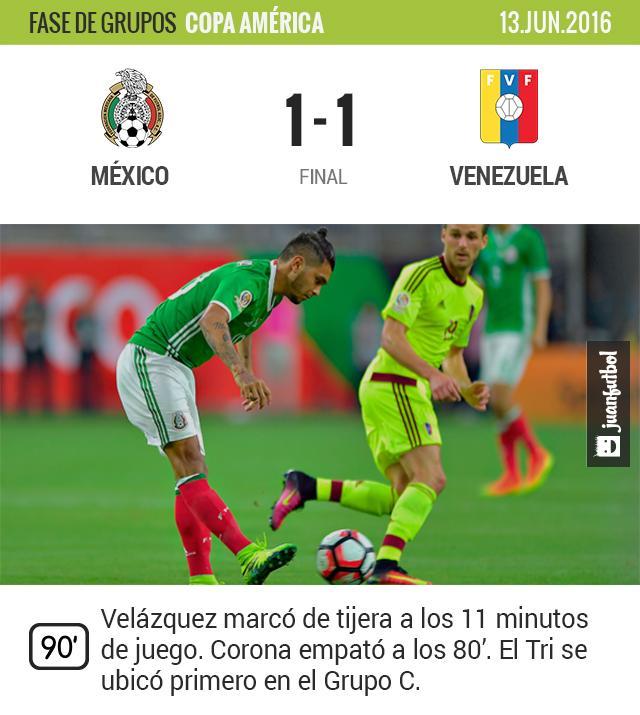 México rescató la igualada