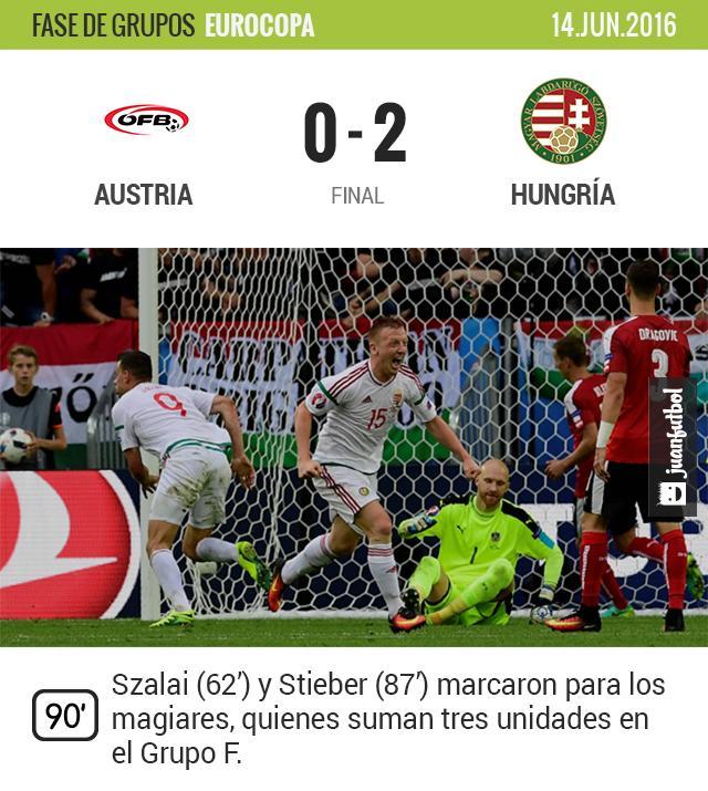 Hungría dio la primera sorpresa de la Euro