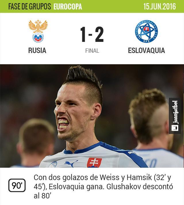 Eslovaquia venció 2-1 a Rusia