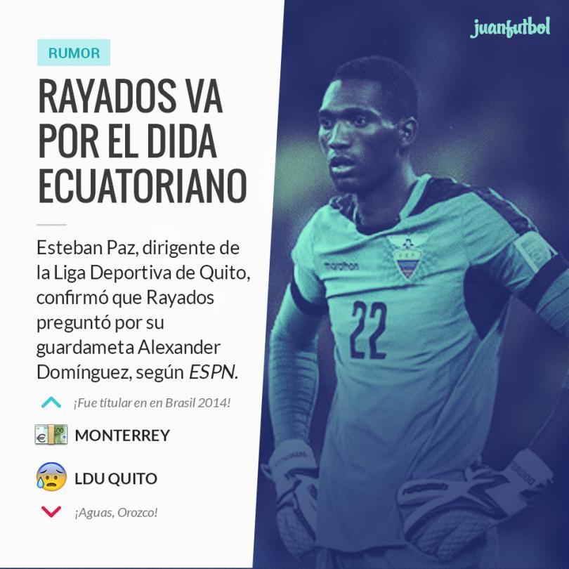 Monterrey estaría interesado en fichar a Esteban Domínguez el Dida ecuatoriano.