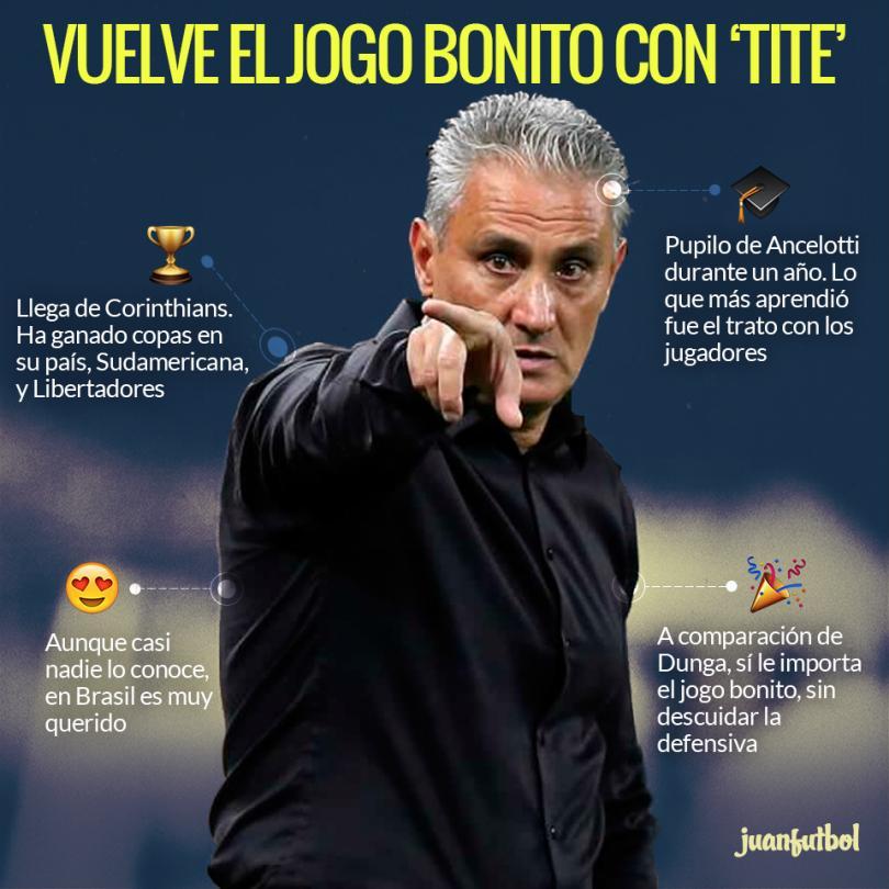 Descripción detallada del nuevo entrenador de Brasil, Tite