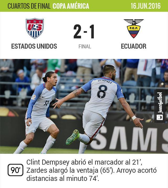 Estados Unidos es el primer semifinalista de la Copa América Centenario tras vencer 2-1 a Ecuador.