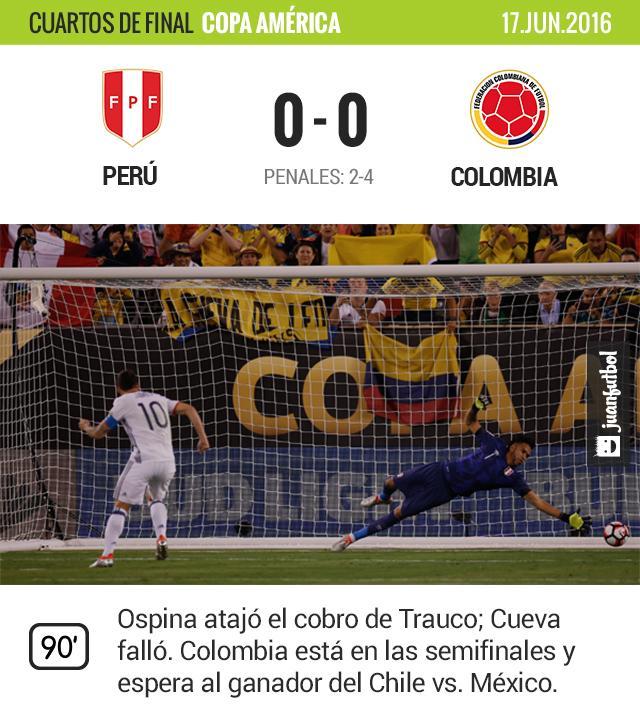 Colombia cumplió su objetivo