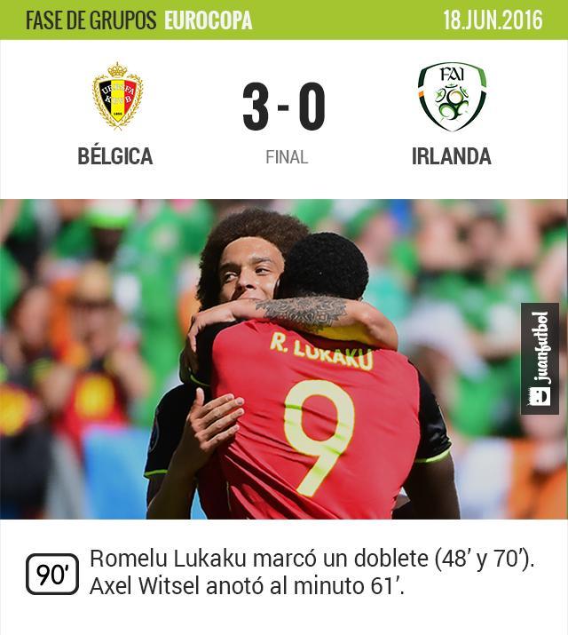 Bélgica demuestra su poderío con goleada sobre Irlanda.