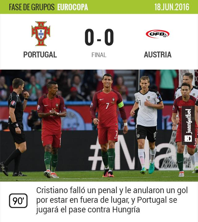 Portugal vs. Austria
