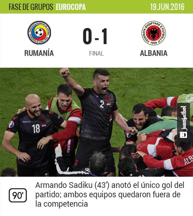 Rumanía vs. Albania