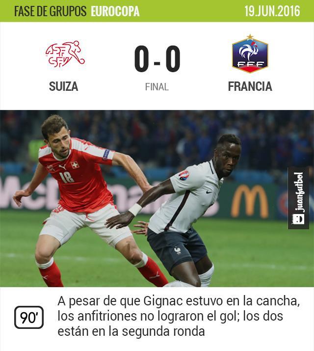 Suiza vs. Francia