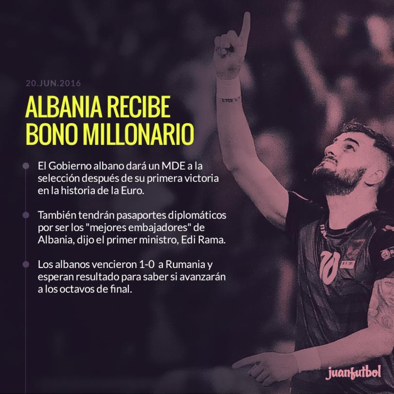 Albania recibe un millón de euros del gobierno