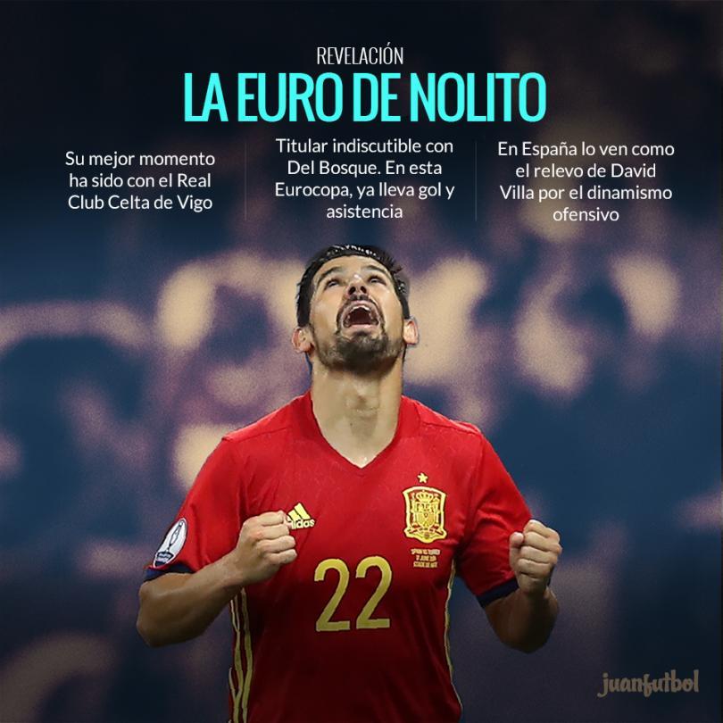 Nolito busca hacer historia con España