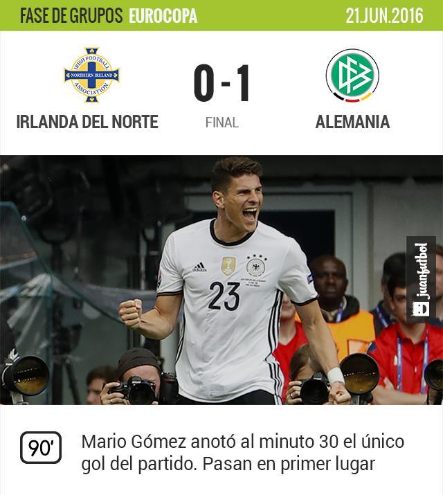 Alemania gana con gol de Mario Gomez