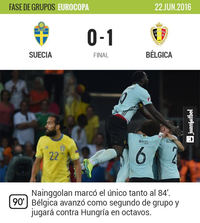 Bélgica fue muy superior a sus rivales