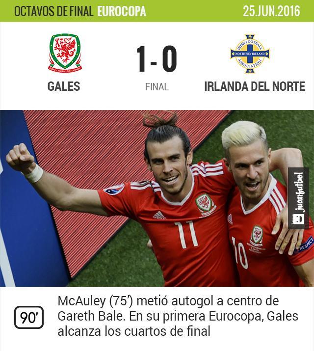 Gales vs. Irlanda del Norte