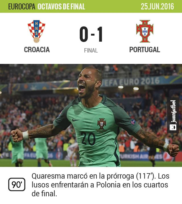 Portugal finiquitó a Croacia