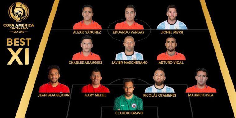 El 11 ideal de la Copa América Centenario