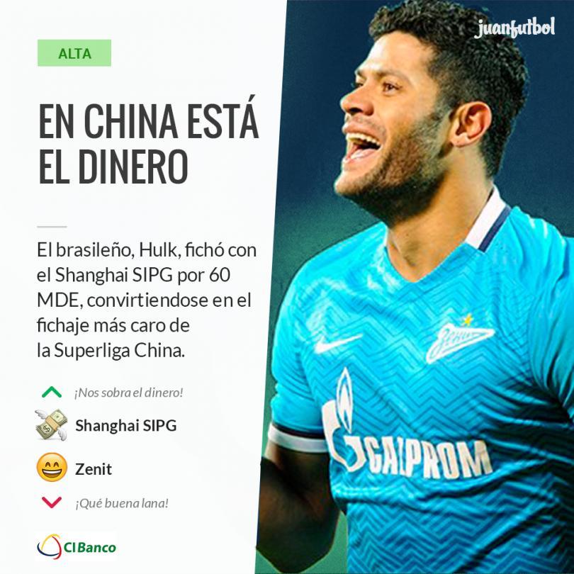El delantero brasileño saldrá del Zenit para llegar a un equipo Chino.