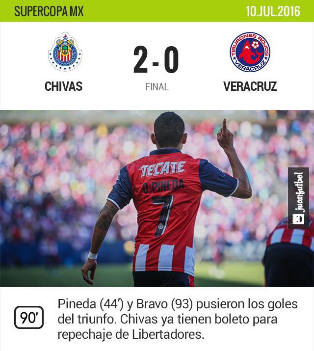 Chivas vence a Tiburones y buscará lugar en Libertadores