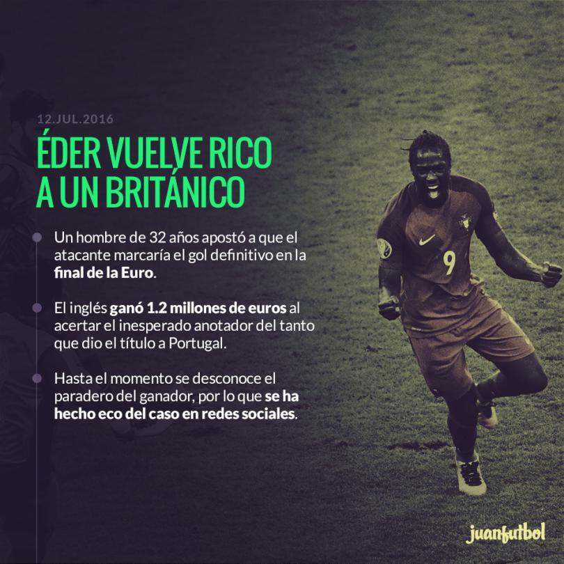 Éder marcó inesperadamente el gol del título de Portugal