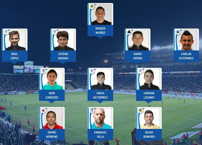 Dan a conocer el 11 ideal de la jornada 1 de la Liga MX