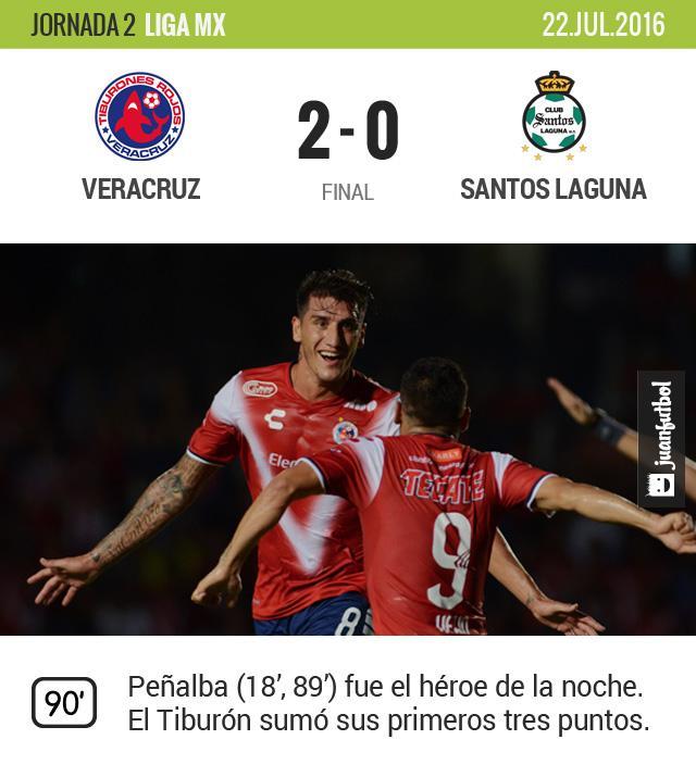 Veracruz sacó la victoria gracias a Peñalba