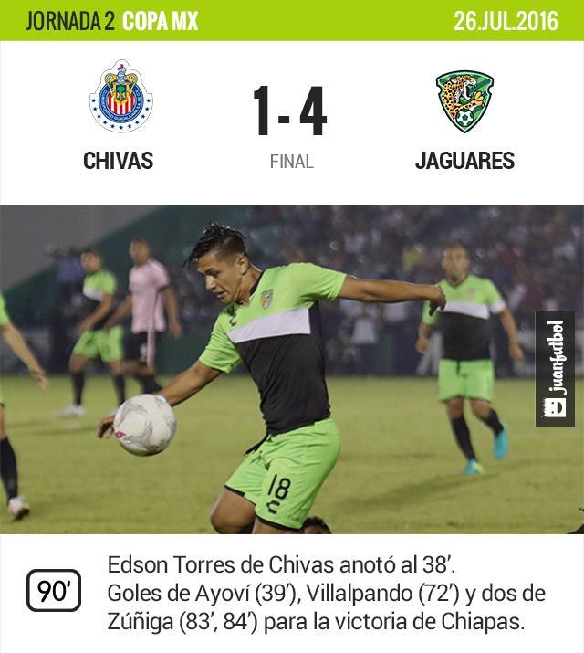 Goleada de Jaguares sobre Chivas.