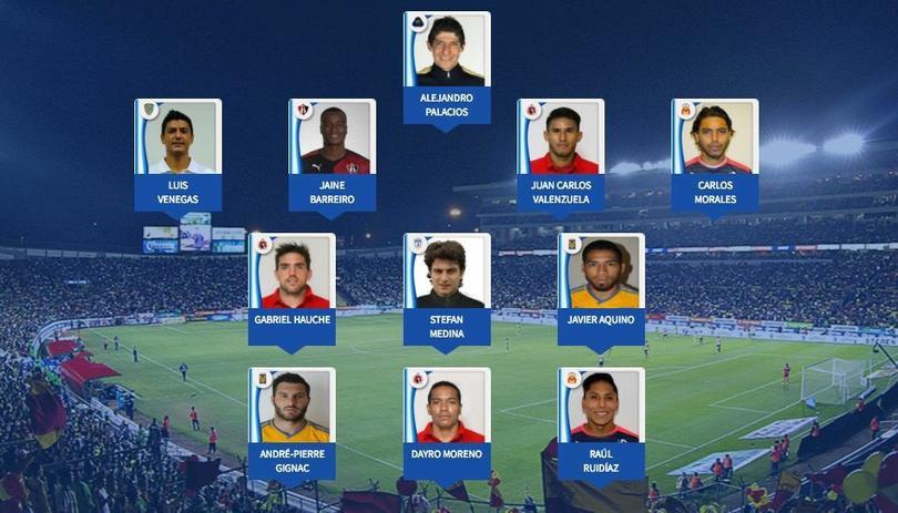 Dan a conocer el 11 idea de la jornada 3 de la Liga MX.