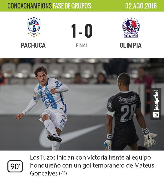 Pachuca le gana al Olimpia