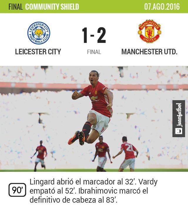 Zlatan gana su primer título con el Manchester United