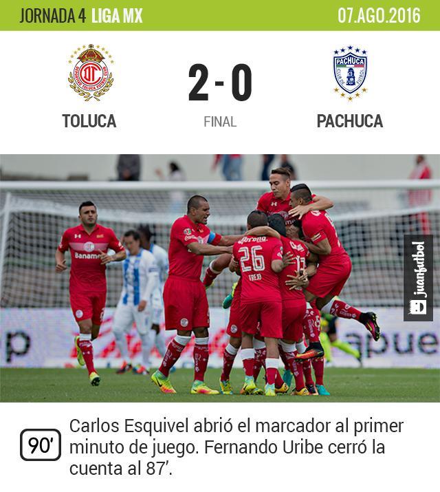 Toluca vence a Pachuca con goles de Esquivel y Uribe