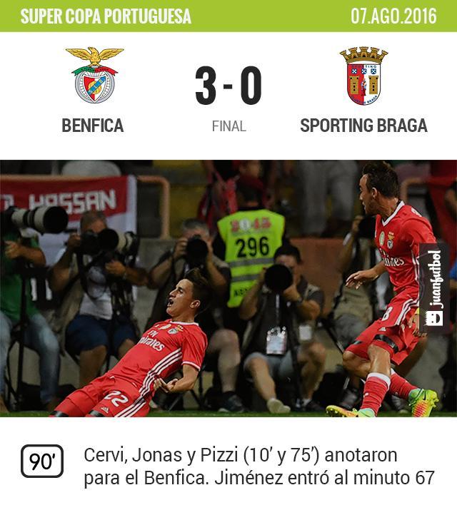 Benfica gana la Super Copa de Portugal