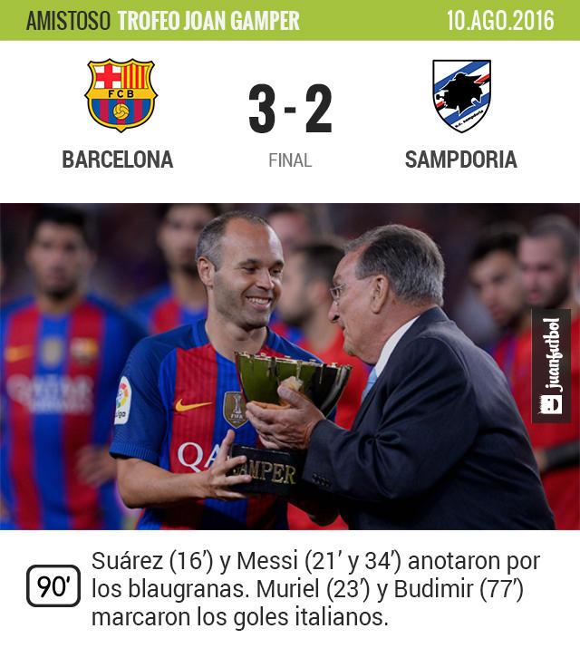 Barcelona venció 3-2 a la Sampdoria