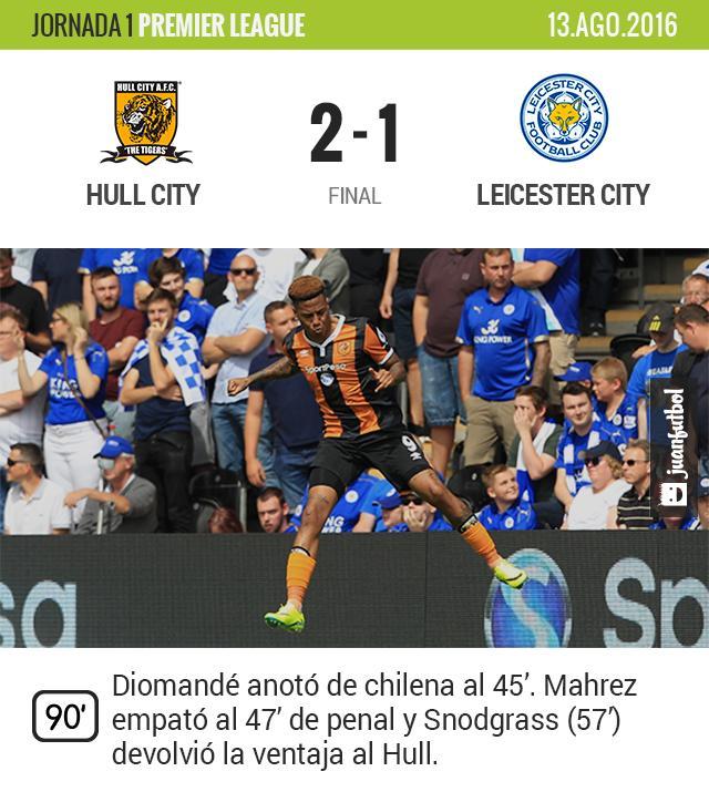 El Hull vence al campeón en la primera jornada