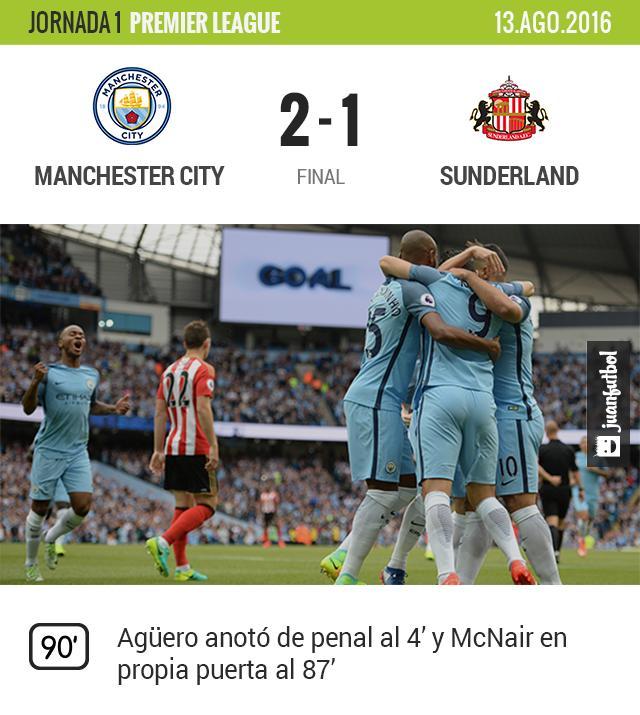 Manchester City ganó al Sunderland