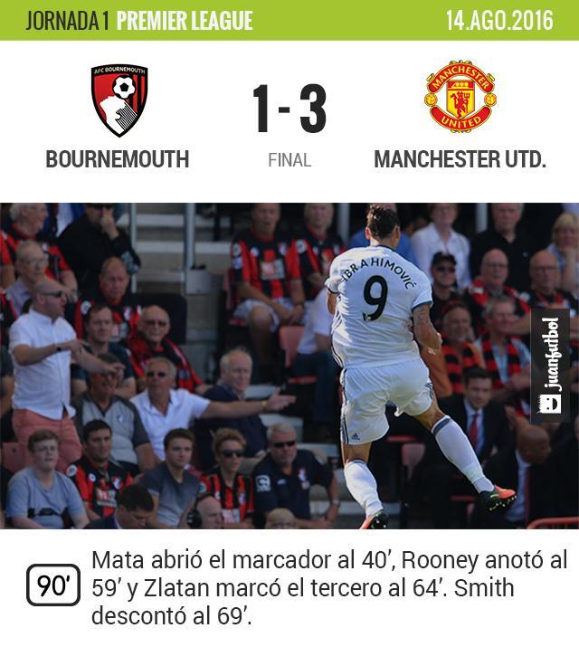 Zlatan se estrena con victoria en la Premier
