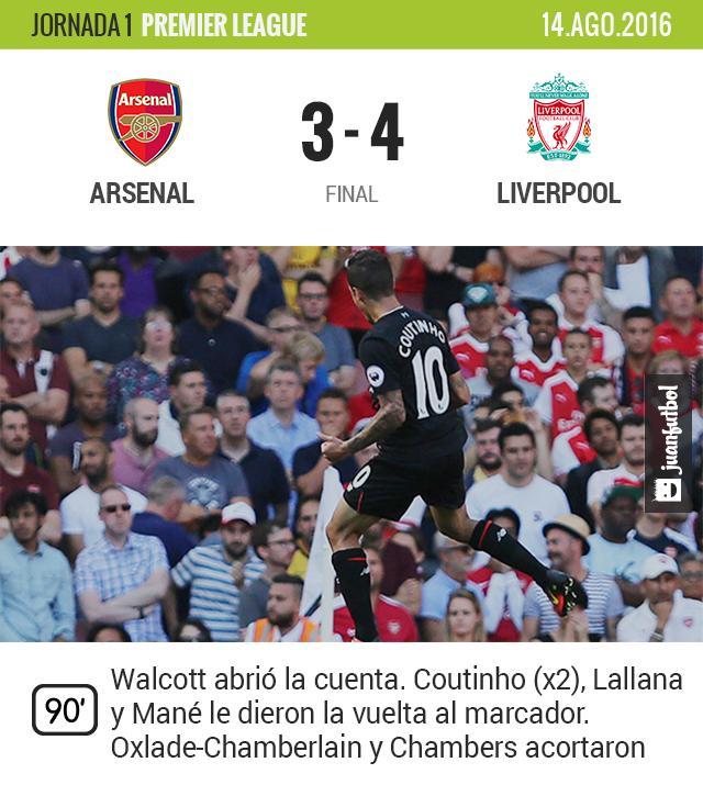 Liverpool vence al Arsenal por 4-3 de visita
