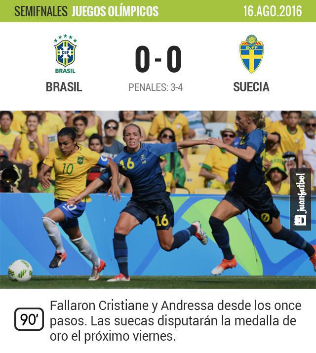 Las brasileñas tendrán que conformarse con pelear el bronce tras caer desde los once pasos con Suecia