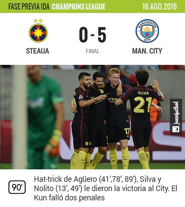 Manchester City golea al Steaua